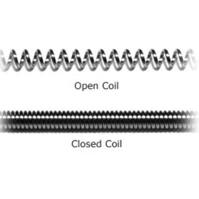 Centric bty springs and coils