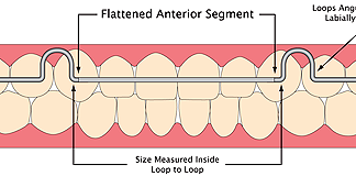 Flat Bow Retainer